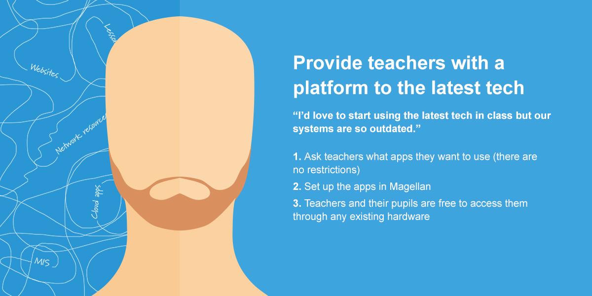 Magellan-stories7